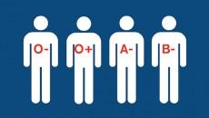 blood-donation-ftr-rrr