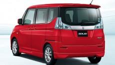 Suzuki Solio spied India